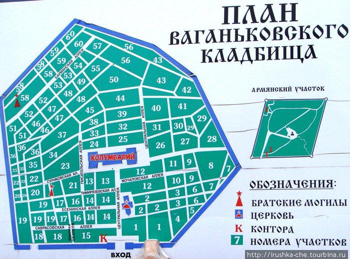 План Ваганьковского кладбища