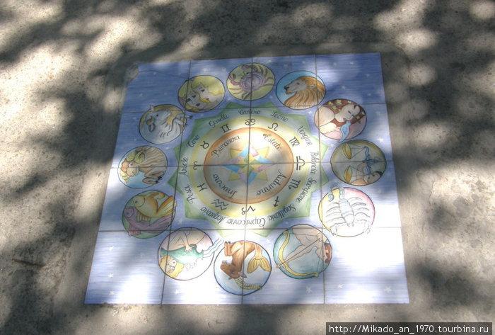 Мозаичные знаки зодиака