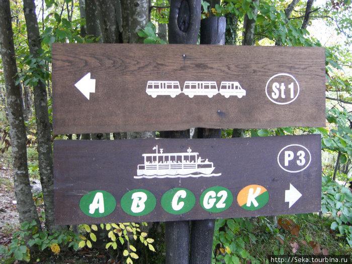 Указатель маршрутов по па