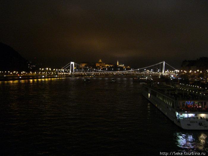 Панорама города с моста