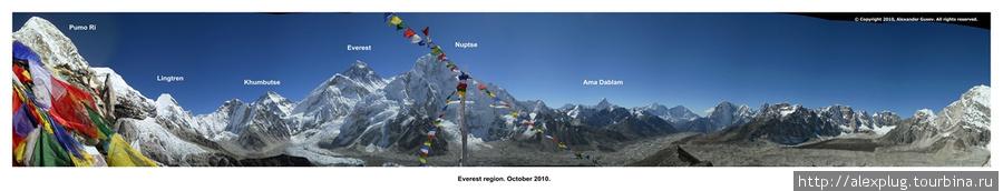 Панорама района Эверест. Слева направо: Пумо Ри (7138 м), Лингтрен (6713 м), Кхумбутсе (6639 м), Эверест (8848 м), Нуптзе (7864 м), Ама Даблам (6814 м).